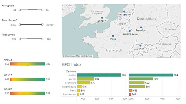 The Big Picture of GFCI