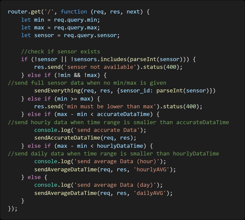 Quellcode, Backend Router für Feinstaubabfrage