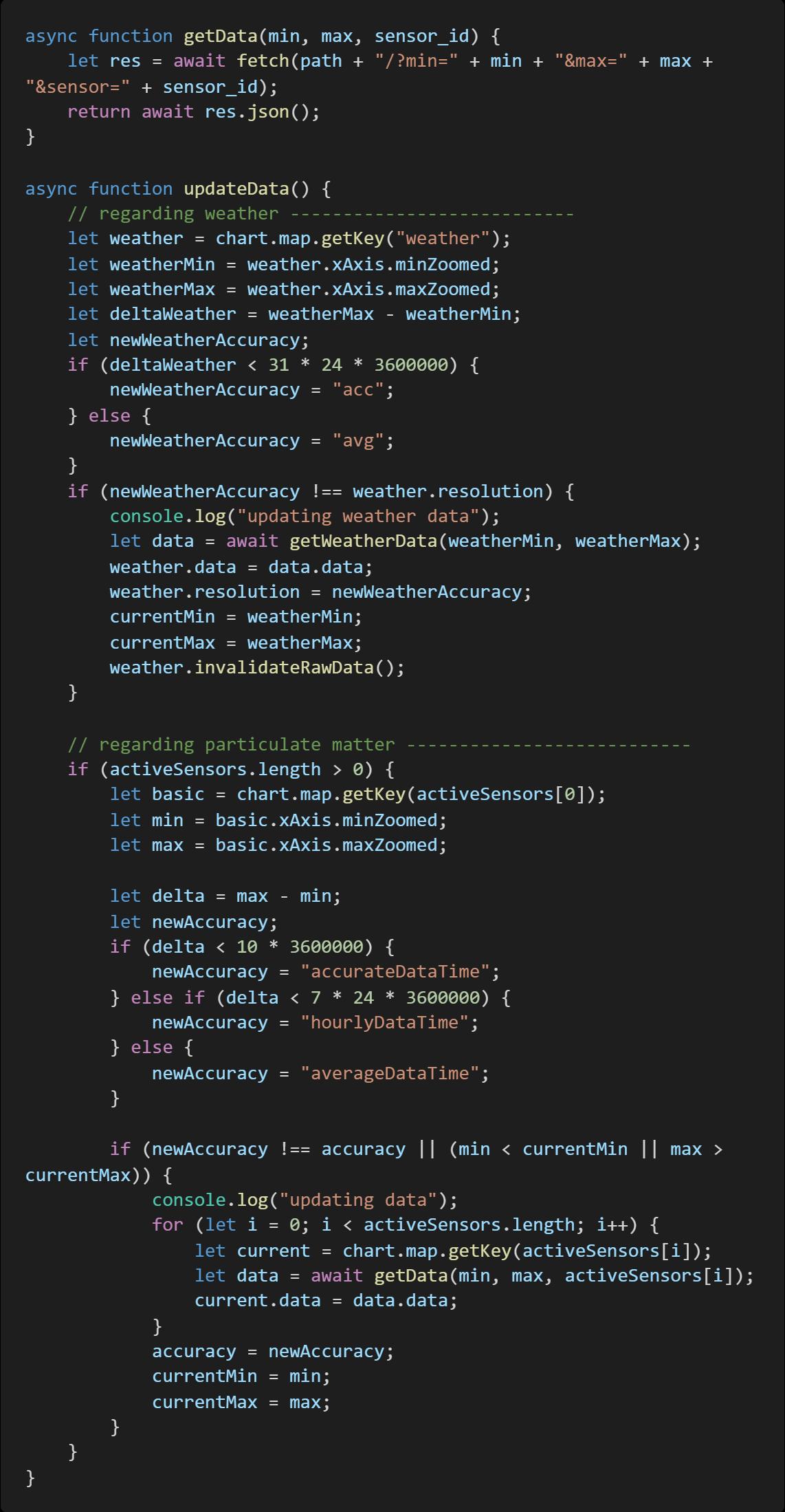Qullcode, Frontend anfrage neuer Daten