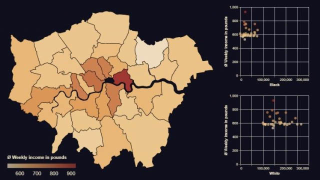 Ethnien London